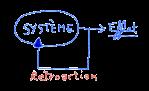 norbert_wiener_cybernétique_retroaction_communication