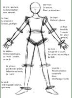 infographie_technique_corps_objet